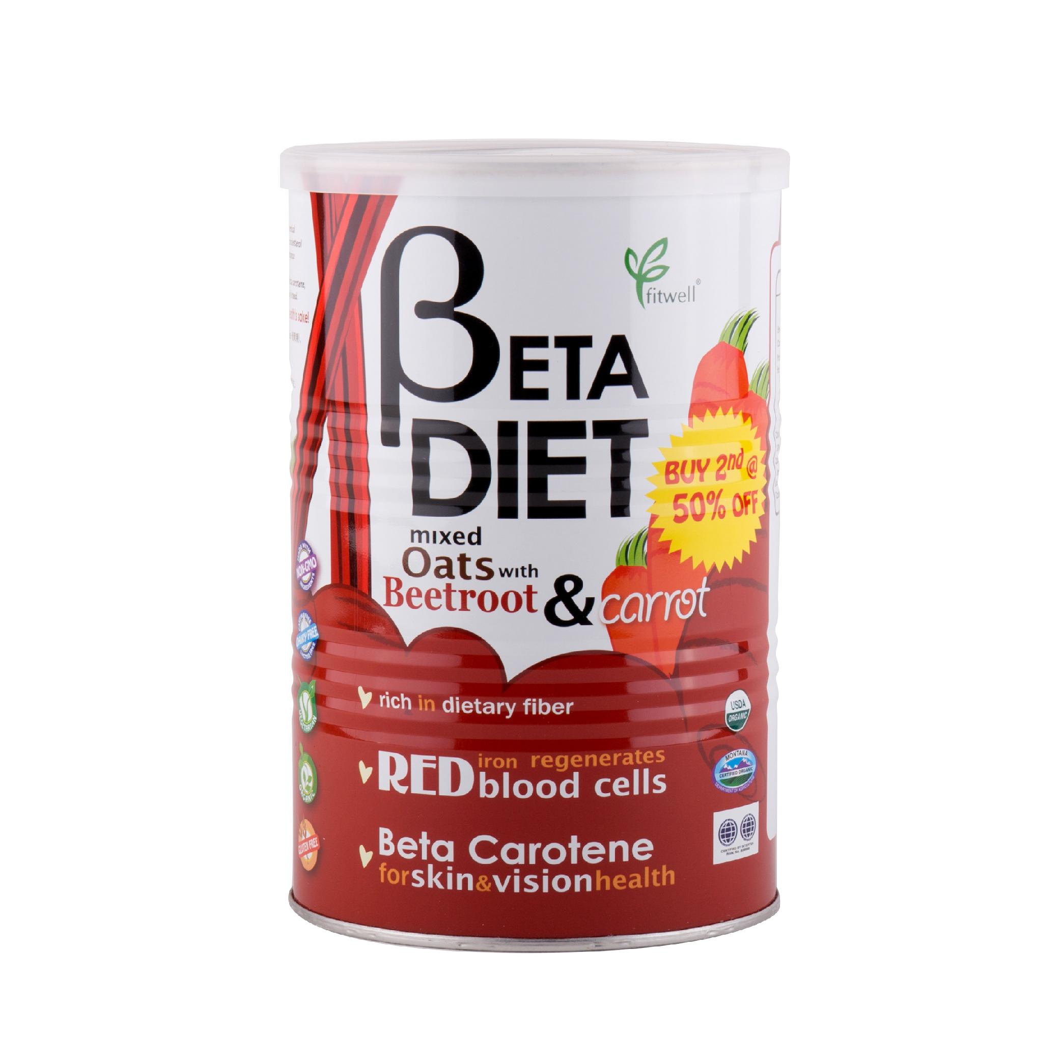 Beta-diet jointwell marketing.